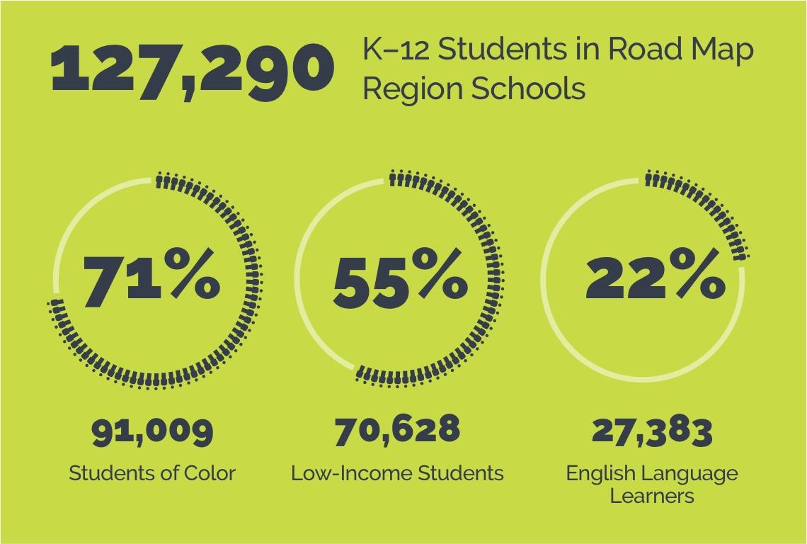 student-demographics